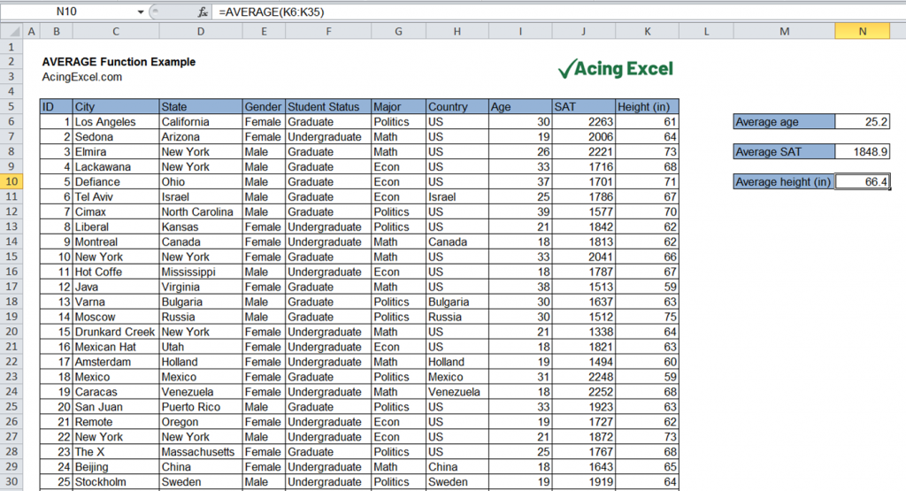 Excel AVERAGE function example