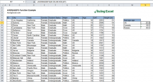Excel AVERAGEIFS function