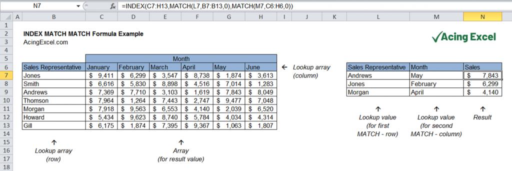 Excel INDEX MATCH MATCH formula example