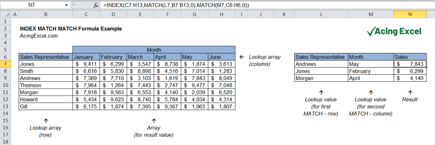 Read more about the article Excel INDEX MATCH MATCH formula