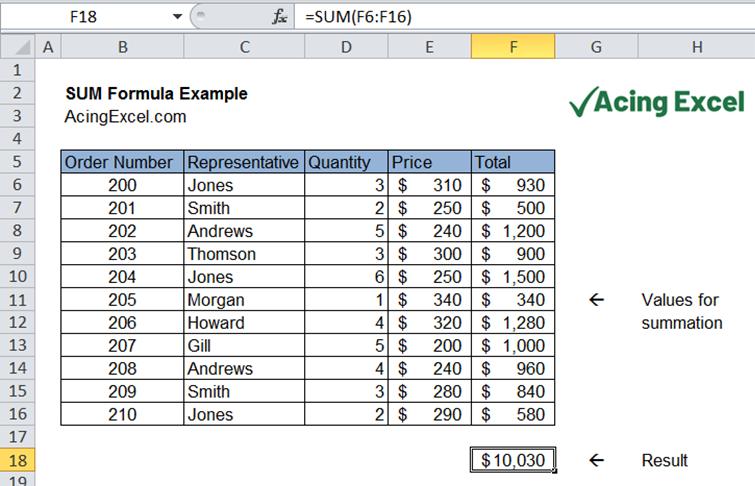 Excel SUM formula example