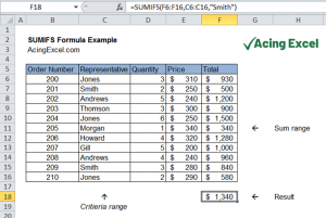 Read more about the article Excel SUMIFS function