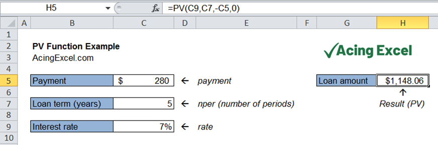 Excel PV function