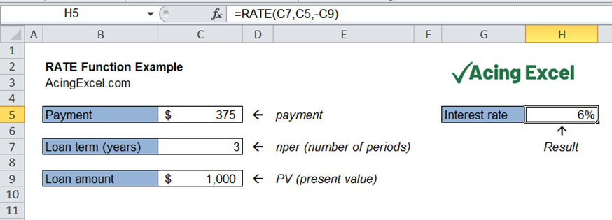 Read more about the article Excel RATE function