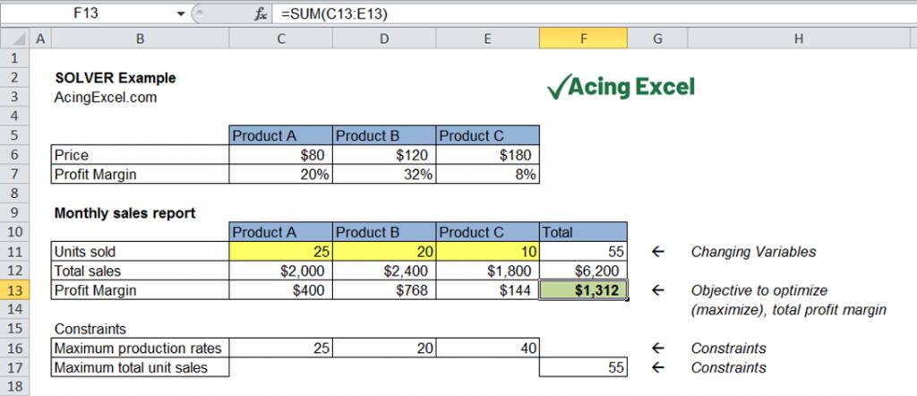 Excel Solver Example - profit margin optimization answer