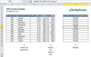 Read more about the article Excel AND function
