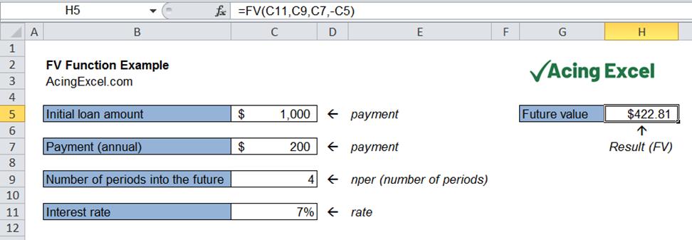 Excel FV function