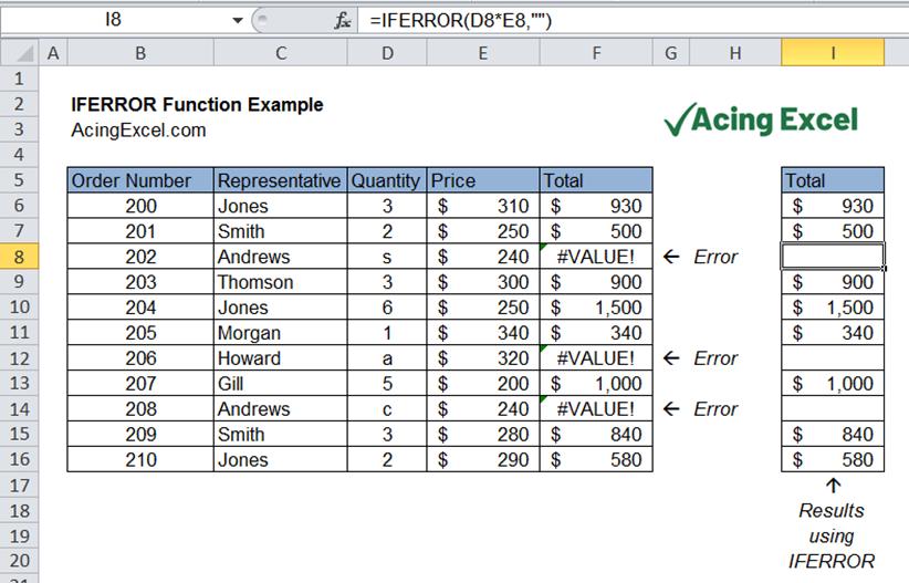 Excel IFERROR function example
