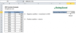 Excel IRR function