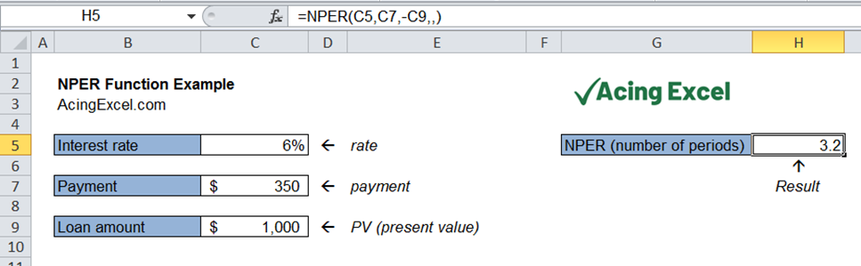 Read more about the article Excel NPER function