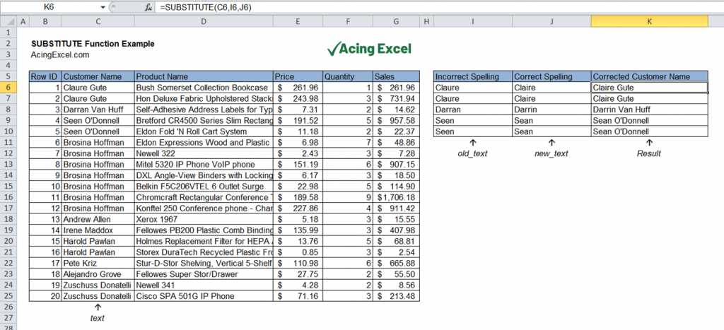 Excel SUBSTITUTE function example